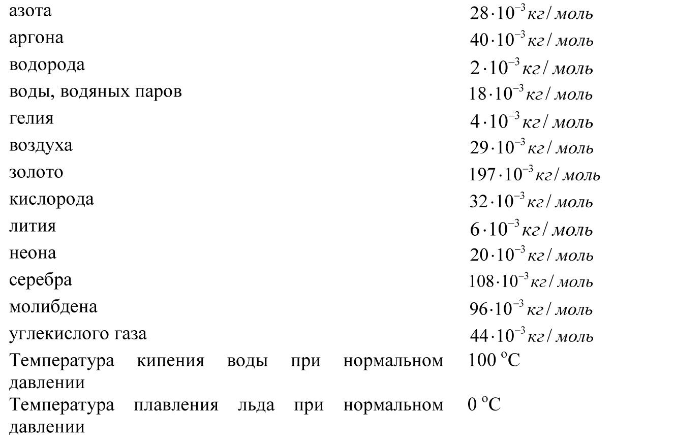 Простейшие формулы по физике 9-10 класс