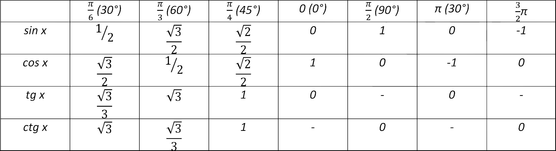 все формулы по физике за 10 класс таблица