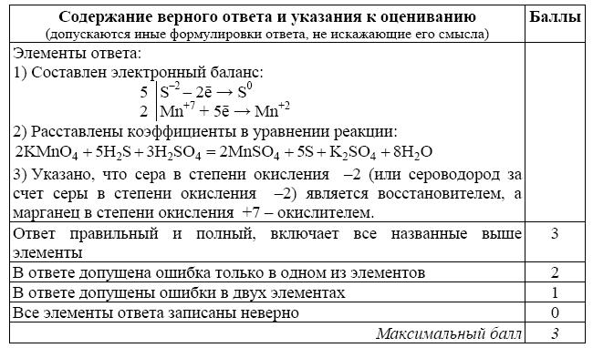 оксид марганца (IV),
