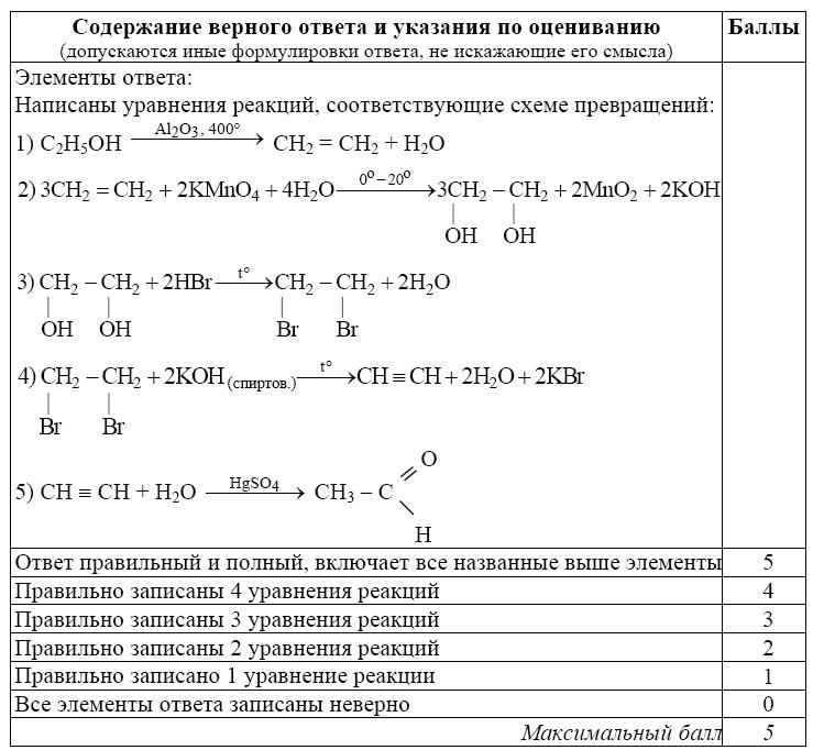 кислоты (ρ = 1,05 г/мл).