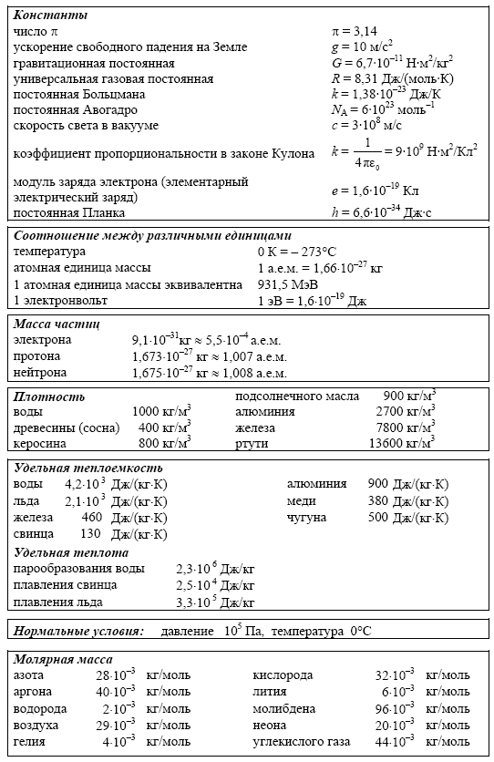 Тесты онлайн математика егэ